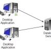 Aplicación cliente servidor usando C++11 y la librería Boost