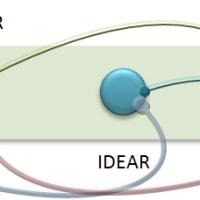Usabilidad y Arquitectura de la Información de las aplicaciones web
