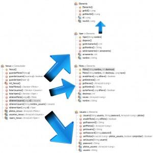 Ver modelo de datos